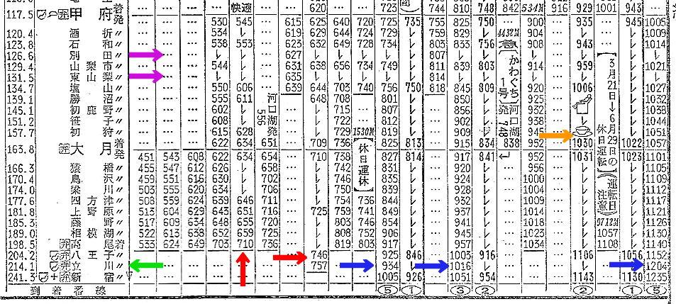 中央東線の時刻表1975-1106